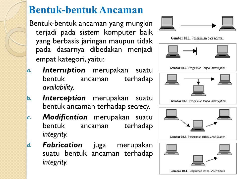 Secara garis besar program yang umumnya merusak atau mengganggu sistem komputer antara lain dapat dikelompokkan sebagai berikut: Bug Chameleons Logic Bomb Trojan Horse Virus Worm Program Perusak Atau Pengganggu