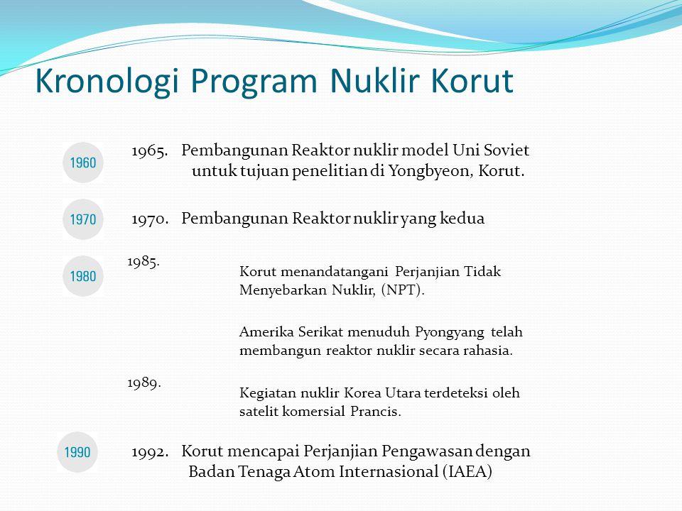 Kronologi Program Nuklir Korut 1965.