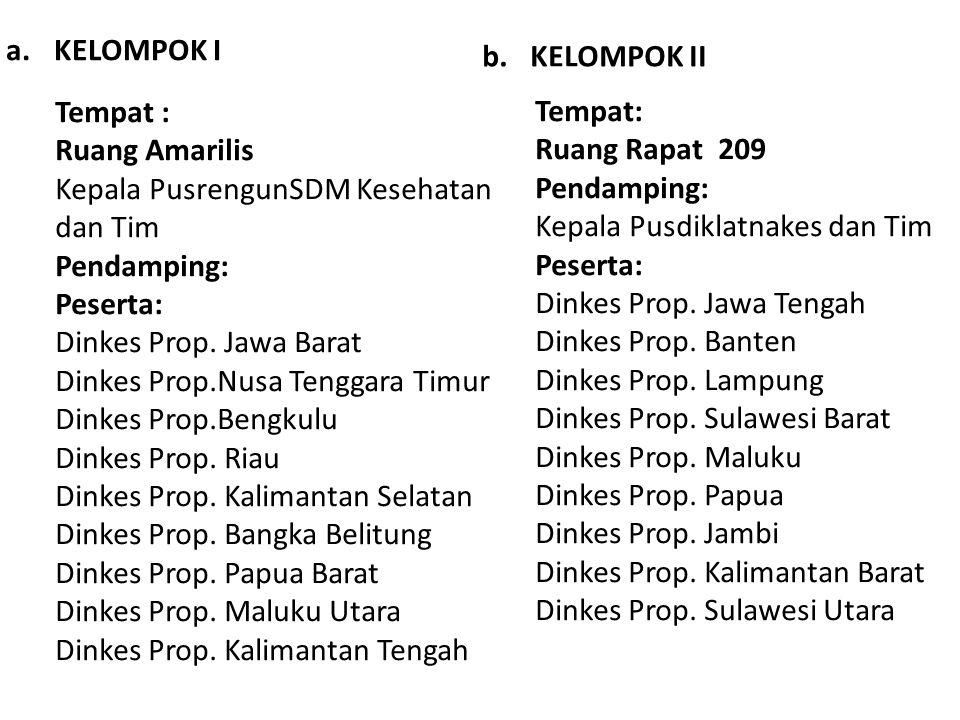 a.KELOMPOK I Tempat : Ruang Amarilis Kepala PusrengunSDM Kesehatan dan Tim Pendamping: Peserta: Dinkes Prop. Jawa Barat Dinkes Prop.Nusa Tenggara Timu
