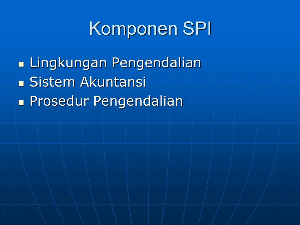Komponen SPI Lingkungan Pengendalian Lingkungan Pengendalian Sistem Akuntansi Sistem Akuntansi Prosedur Pengendalian Prosedur Pengendalian