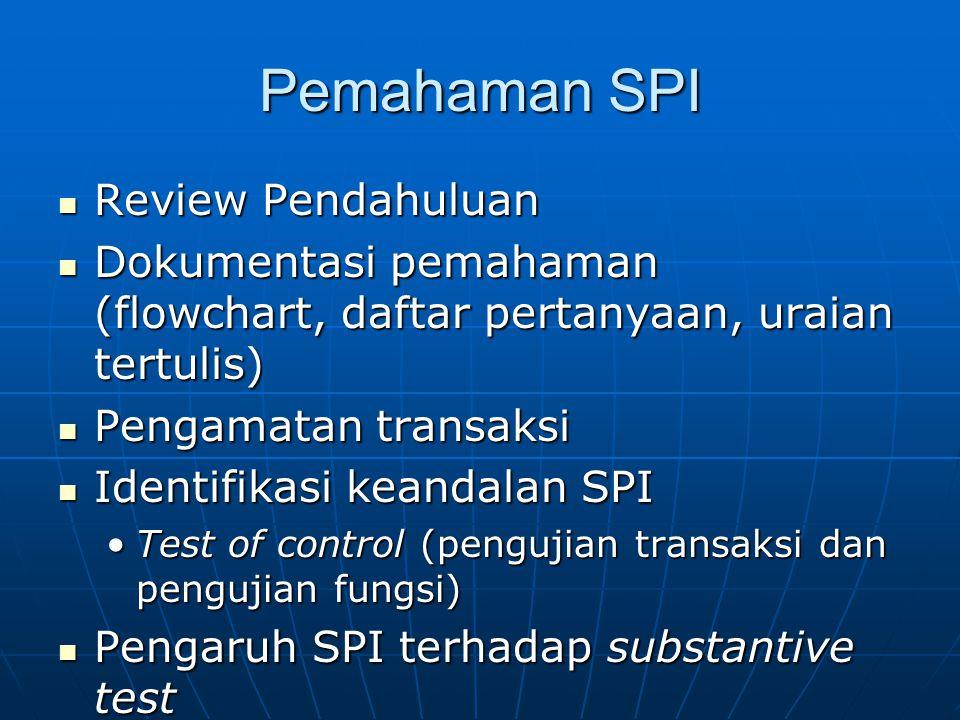 Pemahaman SPI Review Pendahuluan Review Pendahuluan Dokumentasi pemahaman (flowchart, daftar pertanyaan, uraian tertulis) Dokumentasi pemahaman (flowc