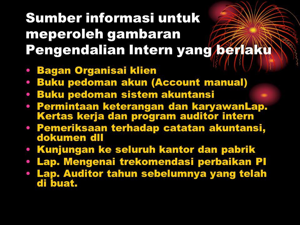 Mendokumentasikan informasi mengenai SPI yang berlaku Quisioner pengendalian intern baku (Standar Internal Control Quisioner) Uraian tertulis (Written