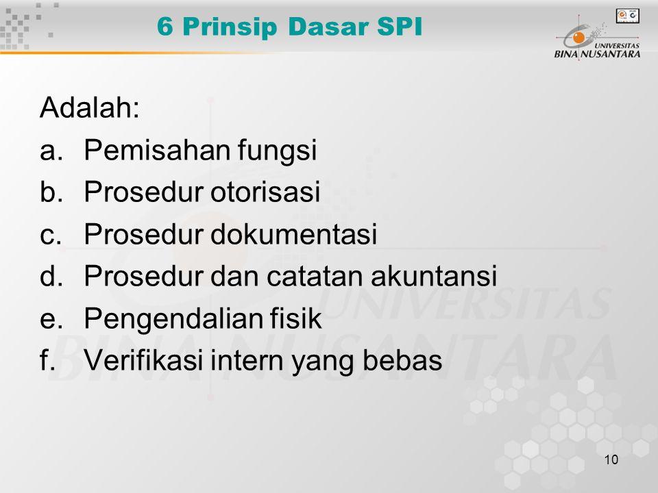 10 6 Prinsip Dasar SPI Adalah: a.Pemisahan fungsi b.Prosedur otorisasi c.Prosedur dokumentasi d.Prosedur dan catatan akuntansi e.Pengendalian fisik f.