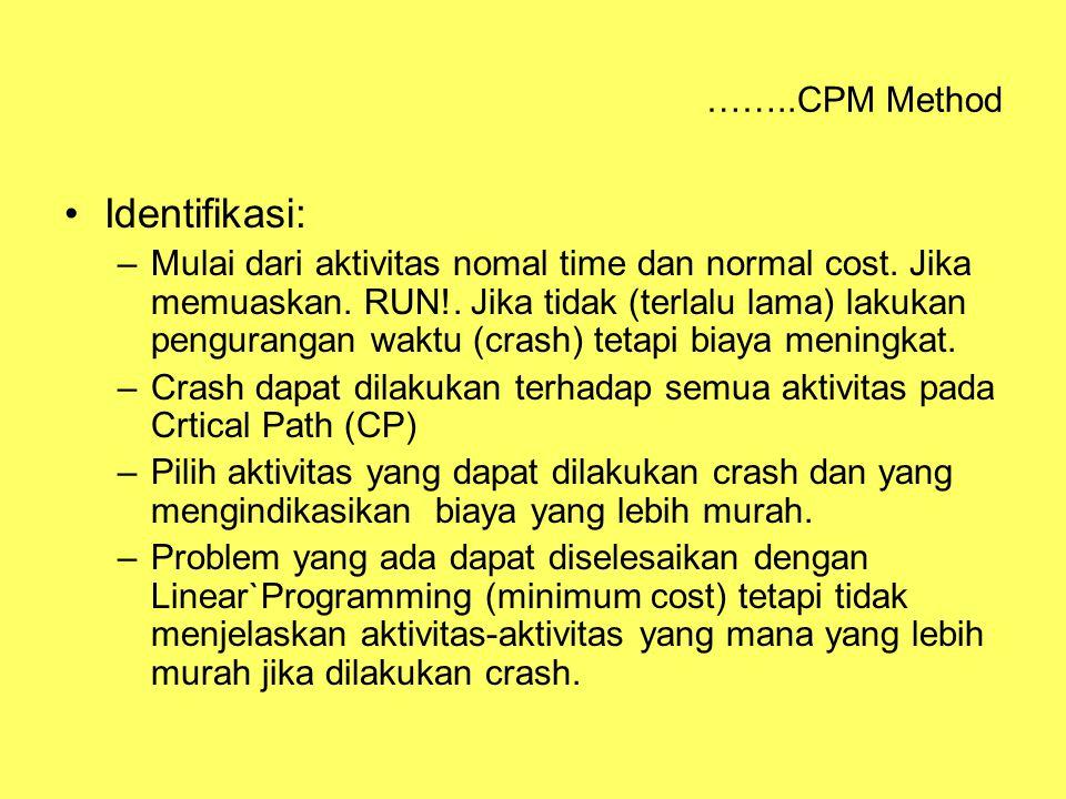 ……..CPM Method Identifikasi: –Mulai dari aktivitas nomal time dan normal cost. Jika memuaskan. RUN!. Jika tidak (terlalu lama) lakukan pengurangan wak