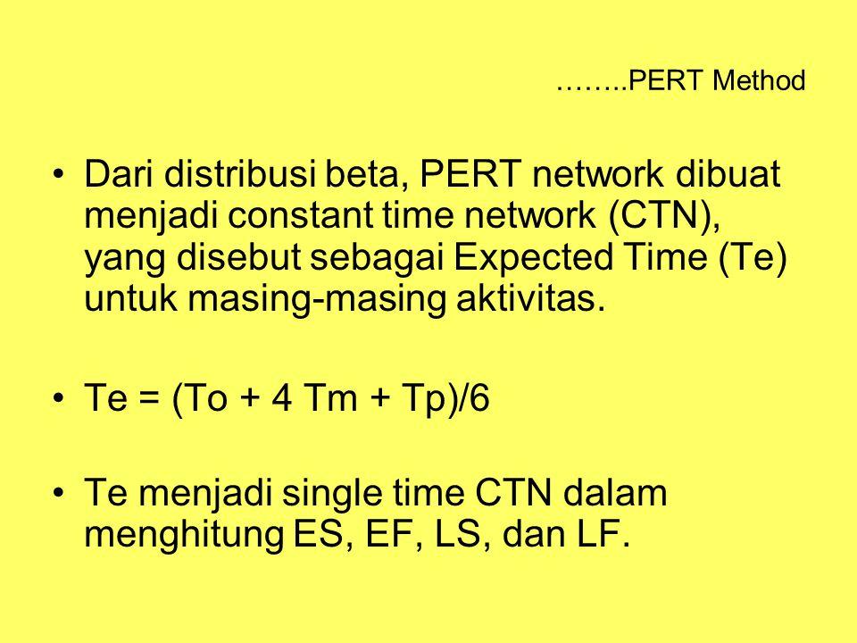 ……..PERT Method Dari distribusi beta, PERT network dibuat menjadi constant time network (CTN), yang disebut sebagai Expected Time (Te) untuk masing-masing aktivitas.