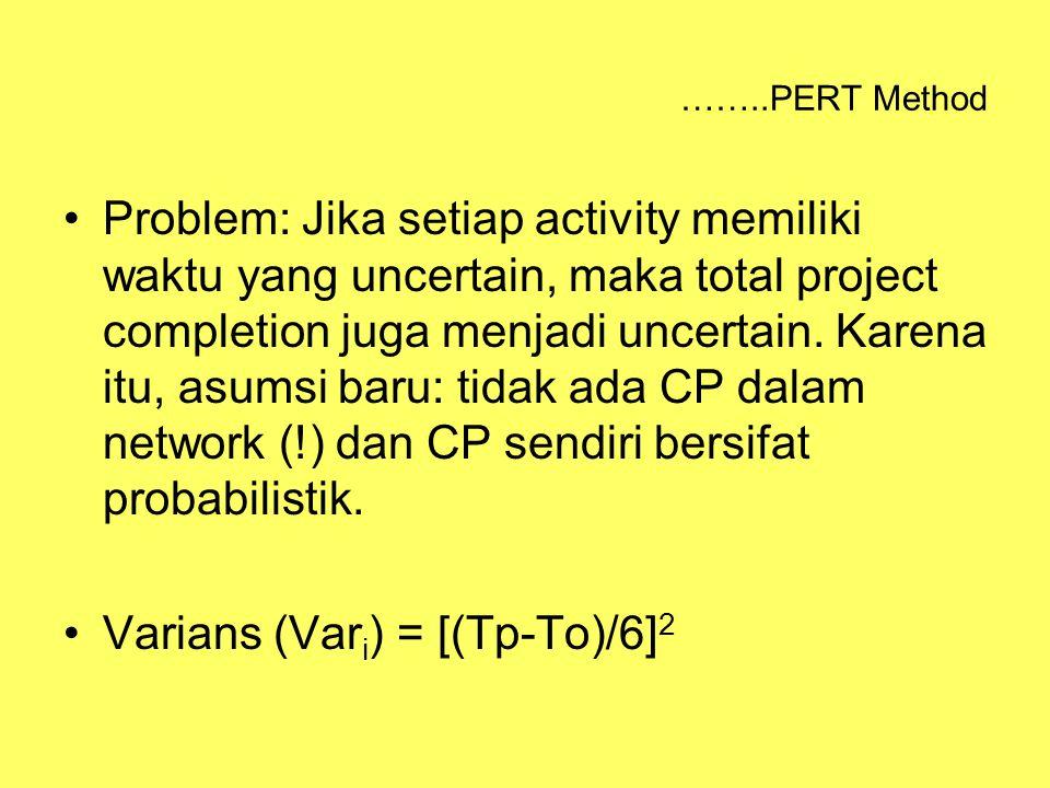 ……..PERT Method Problem: Jika setiap activity memiliki waktu yang uncertain, maka total project completion juga menjadi uncertain. Karena itu, asumsi
