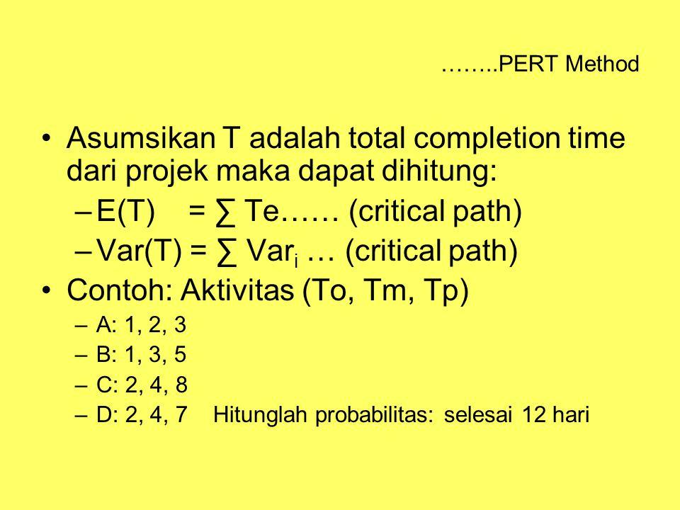 ……..PERT Method Asumsikan T adalah total completion time dari projek maka dapat dihitung: –E(T) = ∑ Te…… (critical path) –Var(T) = ∑ Var i … (critical path) Contoh: Aktivitas (To, Tm, Tp) –A: 1, 2, 3 –B: 1, 3, 5 –C: 2, 4, 8 –D: 2, 4, 7 Hitunglah probabilitas: selesai 12 hari