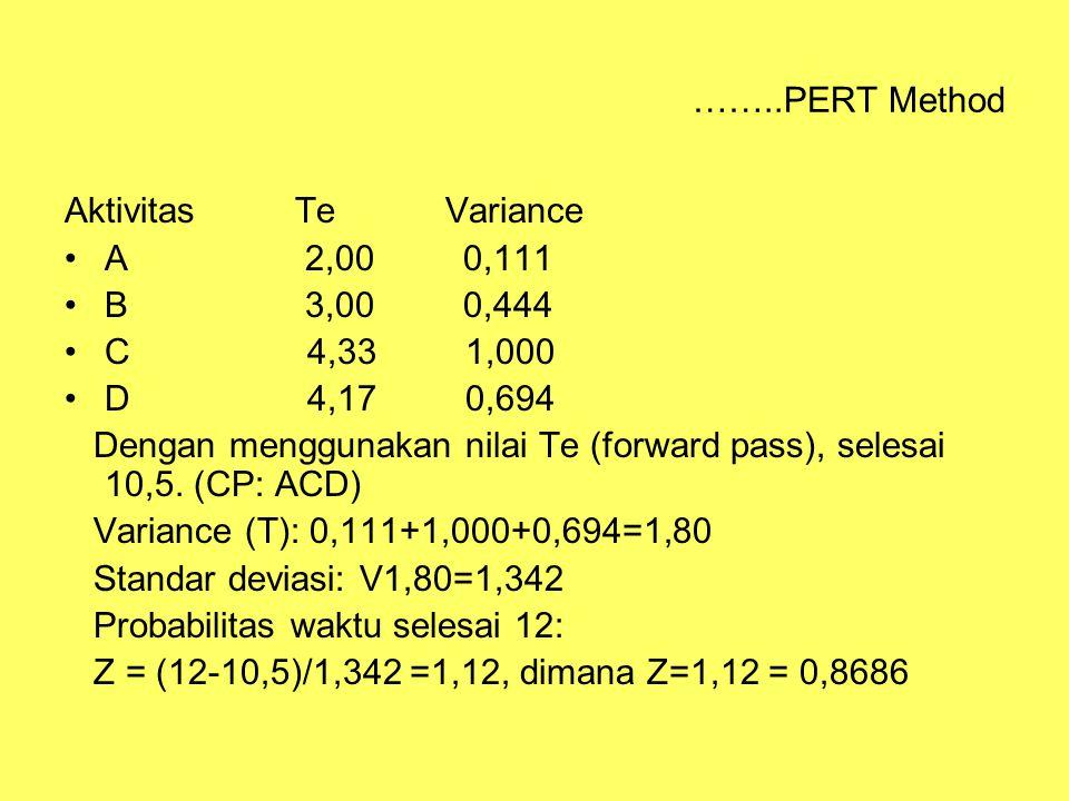 ……..PERT Method Aktivitas Te Variance A 2,00 0,111 B 3,00 0,444 C 4,33 1,000 D 4,17 0,694 Dengan menggunakan nilai Te (forward pass), selesai 10,5. (C
