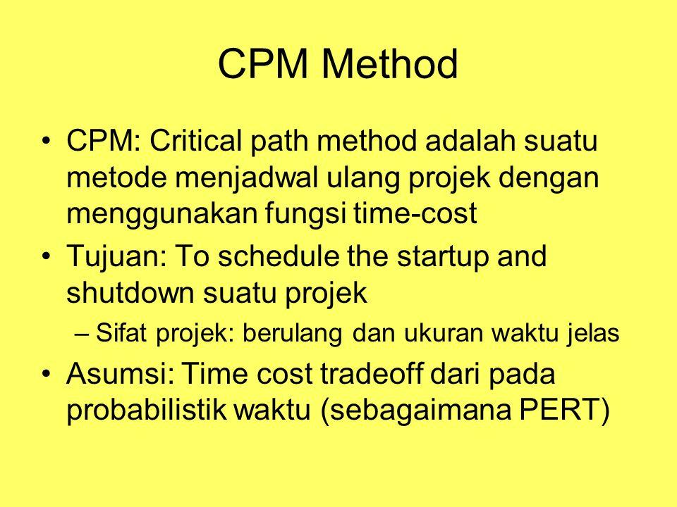 CPM Method CPM: Critical path method adalah suatu metode menjadwal ulang projek dengan menggunakan fungsi time-cost Tujuan: To schedule the startup and shutdown suatu projek –Sifat projek: berulang dan ukuran waktu jelas Asumsi: Time cost tradeoff dari pada probabilistik waktu (sebagaimana PERT)
