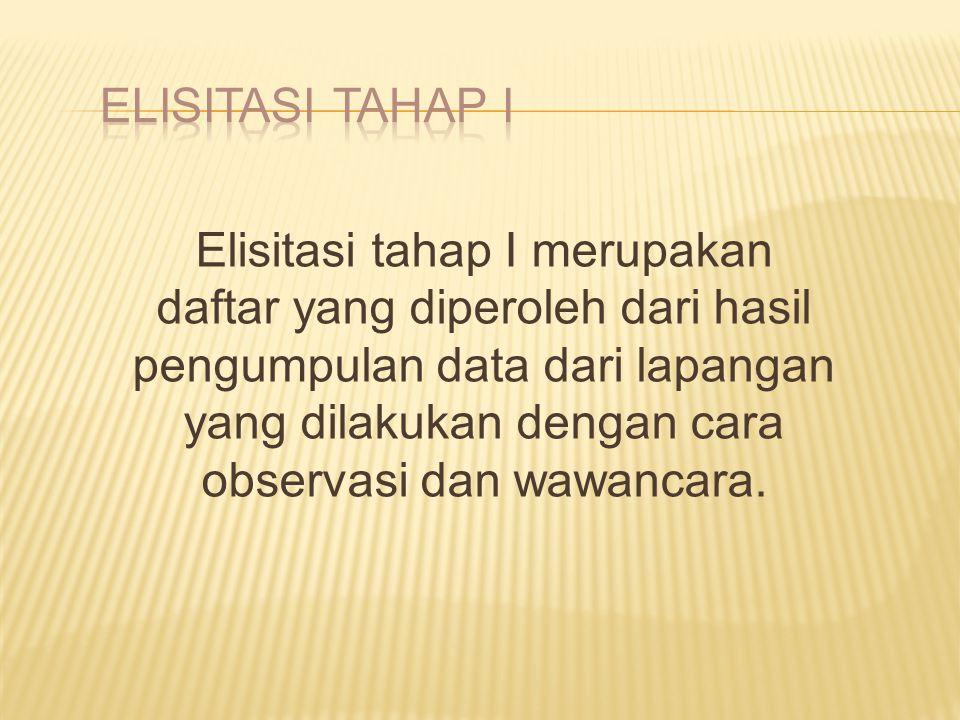 Elisitasi Tahap II dibentuk berdasarkan Elisitasi Tahap I yang kemudian diklasifikasikan lagi dengan menggunakan metode MDI.