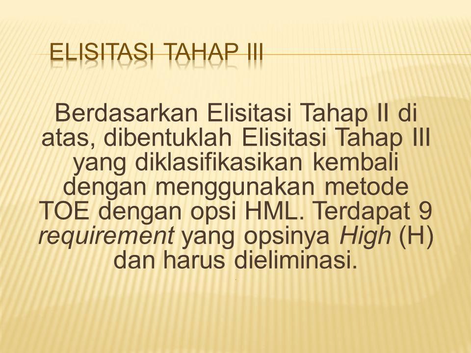 Berdasarkan Elisitasi Tahap II di atas, dibentuklah Elisitasi Tahap III yang diklasifikasikan kembali dengan menggunakan metode TOE dengan opsi HML. T