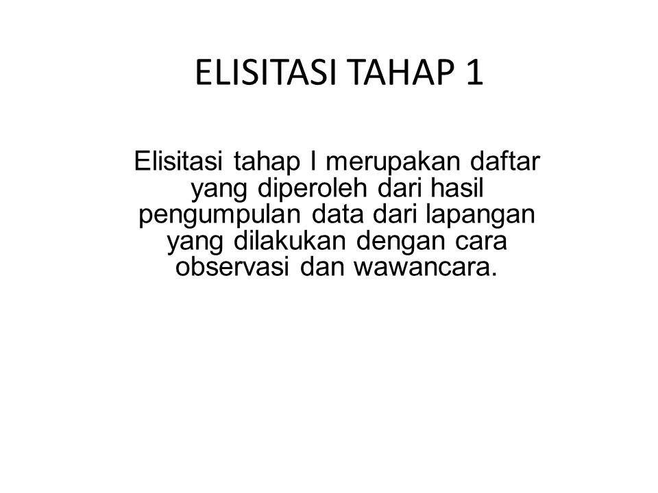ELISITASI TAHAP 1 Elisitasi tahap I merupakan daftar yang diperoleh dari hasil pengumpulan data dari lapangan yang dilakukan dengan cara observasi dan