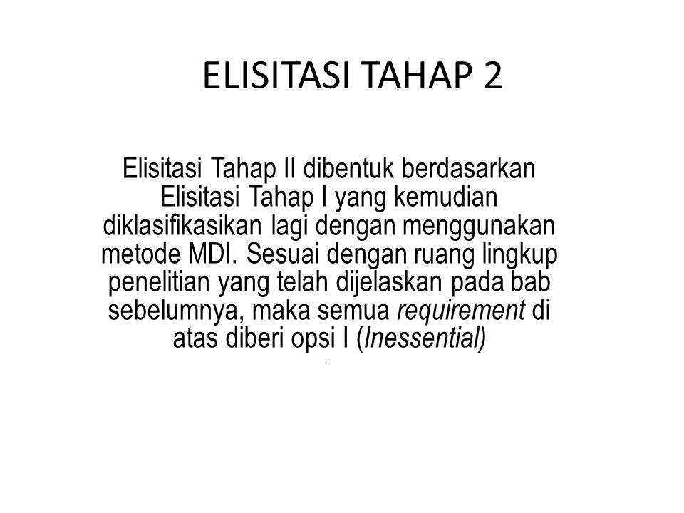 ELISITASI TAHAP 2 Elisitasi Tahap II dibentuk berdasarkan Elisitasi Tahap I yang kemudian diklasifikasikan lagi dengan menggunakan metode MDI. Sesuai