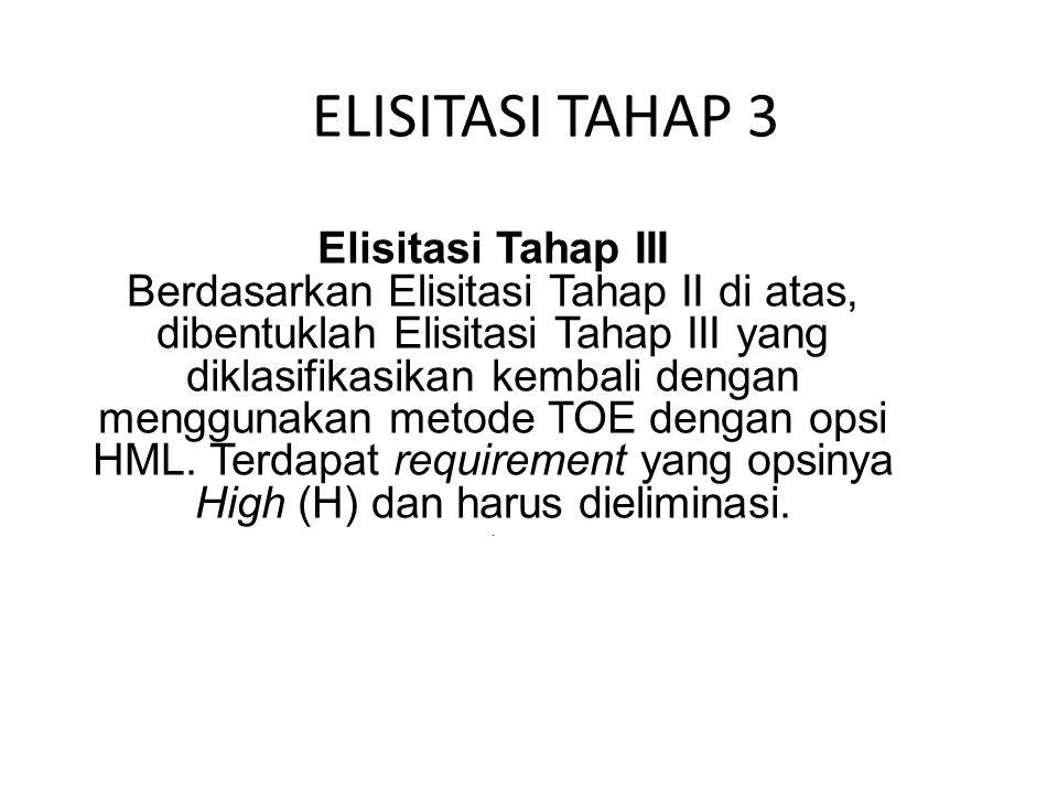 ELISITASI TAHAP 3 Elisitasi Tahap III Berdasarkan Elisitasi Tahap II di atas, dibentuklah Elisitasi Tahap III yang diklasifikasikan kembali dengan men