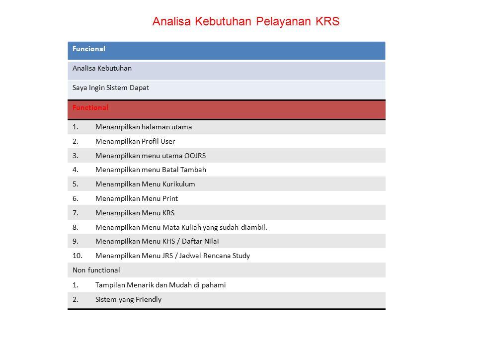 Analisa Kebutuhan Pelayanan KRS Funcional Analisa Kebutuhan Saya Ingin Sistem Dapat Functional 1.Menampilkan halaman utama 2.Menampilkan Profil User 3