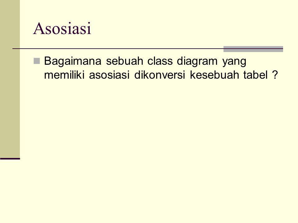Asosiasi Bagaimana sebuah class diagram yang memiliki asosiasi dikonversi kesebuah tabel ?