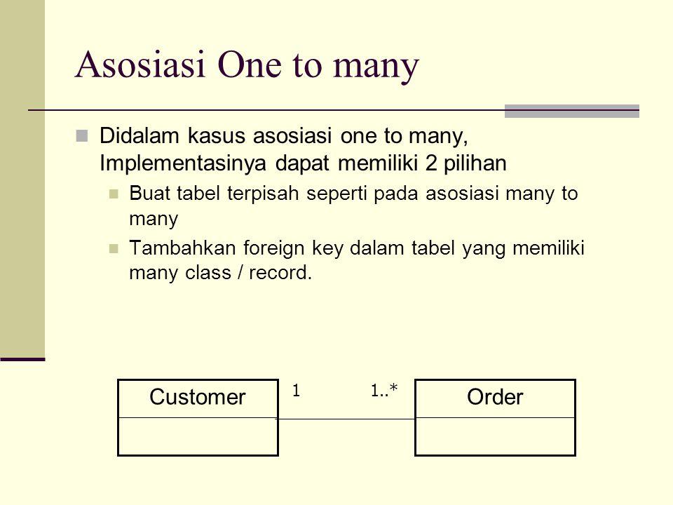 Asosiasi One to many Didalam kasus asosiasi one to many, Implementasinya dapat memiliki 2 pilihan Buat tabel terpisah seperti pada asosiasi many to many Tambahkan foreign key dalam tabel yang memiliki many class / record.