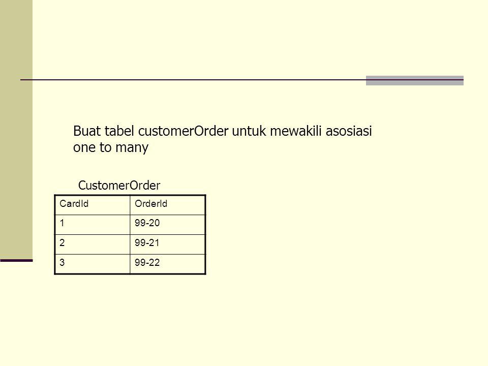 CardIdOrderId 199-20 299-21 399-22 CustomerOrder Buat tabel customerOrder untuk mewakili asosiasi one to many