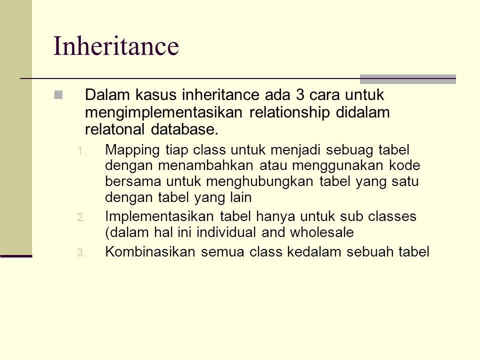 Inheritance Dalam kasus inheritance ada 3 cara untuk mengimplementasikan relationship didalam relatonal database.