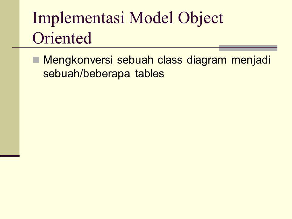 Implementasi Model Object Oriented Mengkonversi sebuah class diagram menjadi sebuah/beberapa tables