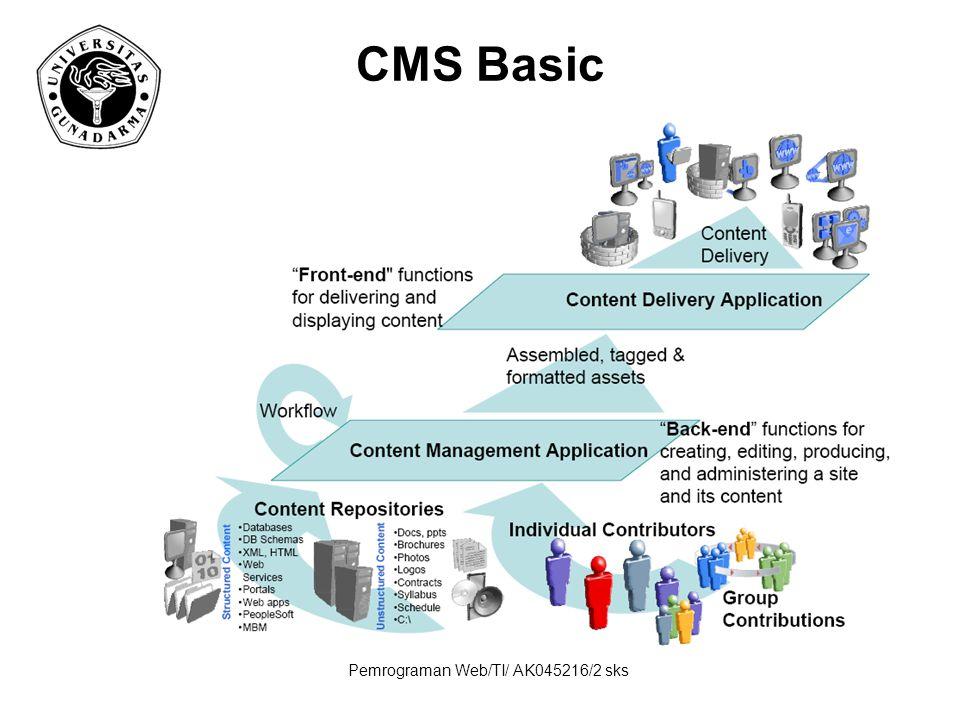 Pemrograman Web/TI/ AK045216/2 sks CMS Basic