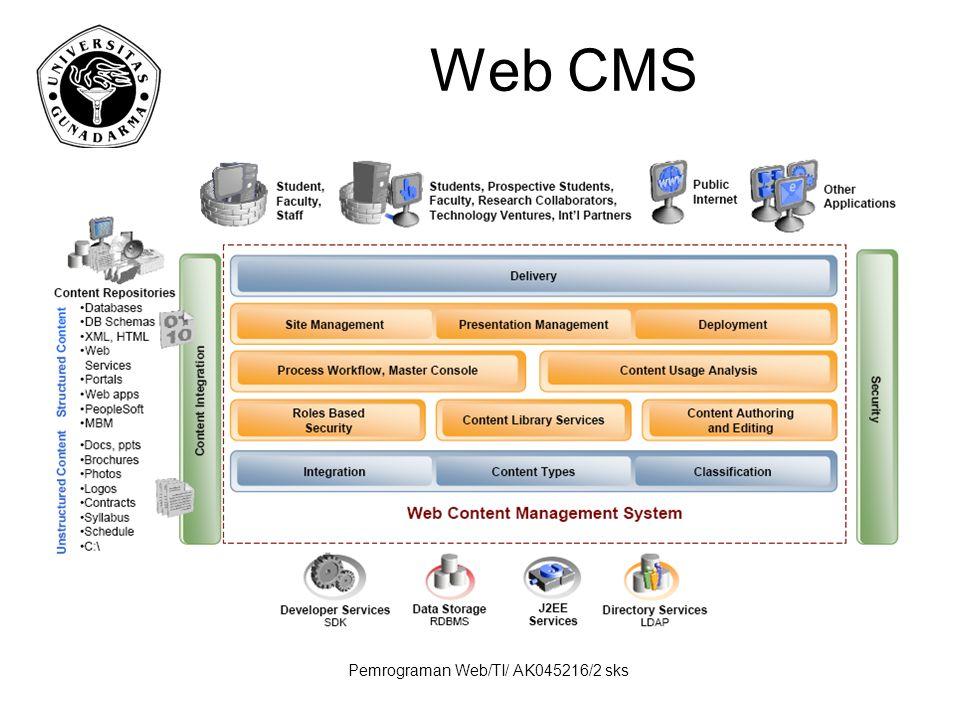 Pemrograman Web/TI/ AK045216/2 sks Web CMS