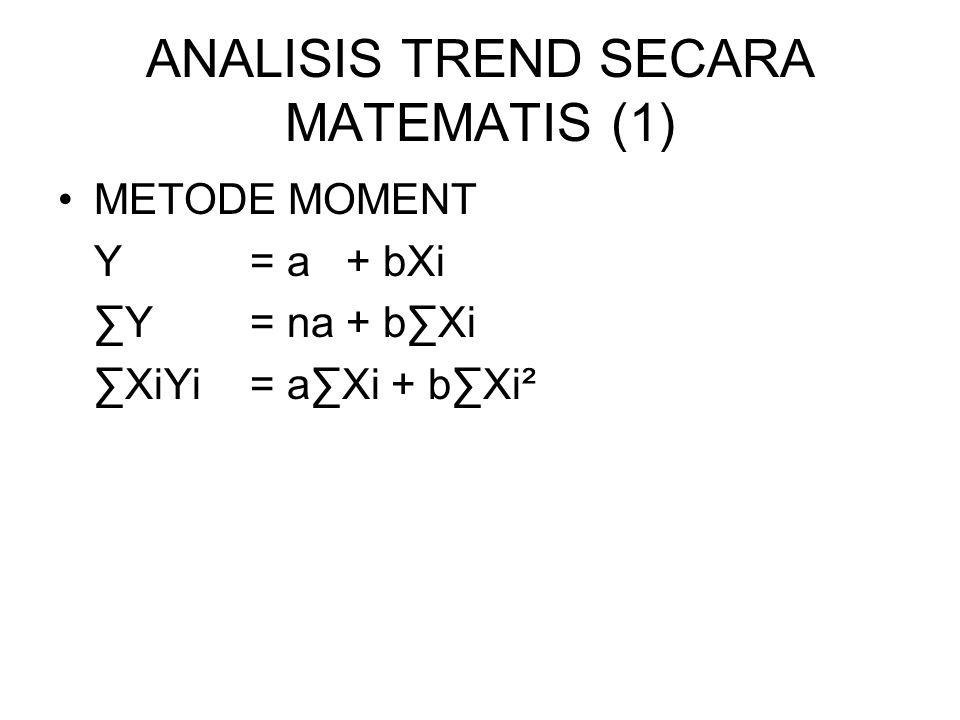 ANALISIS TREND SECARA MATEMATIS (1) METODE MOMENT Y= a+ bXi ∑Y= na+ b∑Xi ∑XiYi= a∑Xi + b∑Xi²