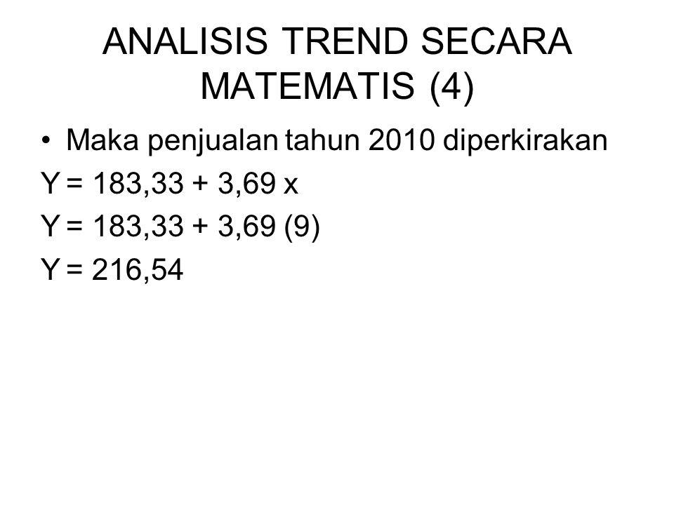 ANALISIS TREND SECARA MATEMATIS (4) Maka penjualan tahun 2010 diperkirakan Y= 183,33 + 3,69 x Y= 183,33 + 3,69 (9) Y= 216,54
