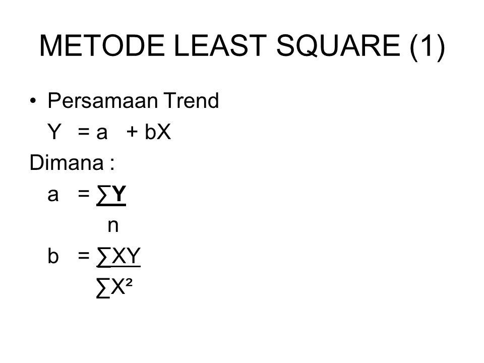 METODE LEAST SQUARE (1) Persamaan Trend Y = a+ bX Dimana : a= ∑Y n b= ∑XY ∑X²