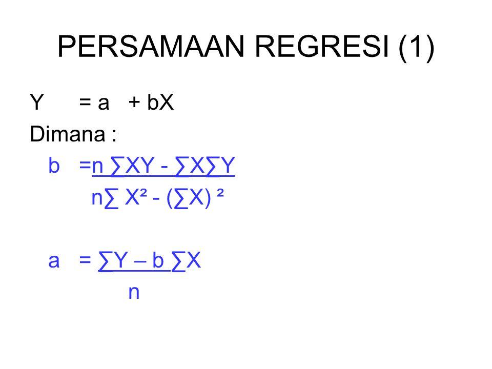 PERSAMAAN REGRESI (1) Y = a+ bX Dimana : b=n ∑XY - ∑X∑Y n∑ X² - (∑X) ² a= ∑Y – b ∑X n