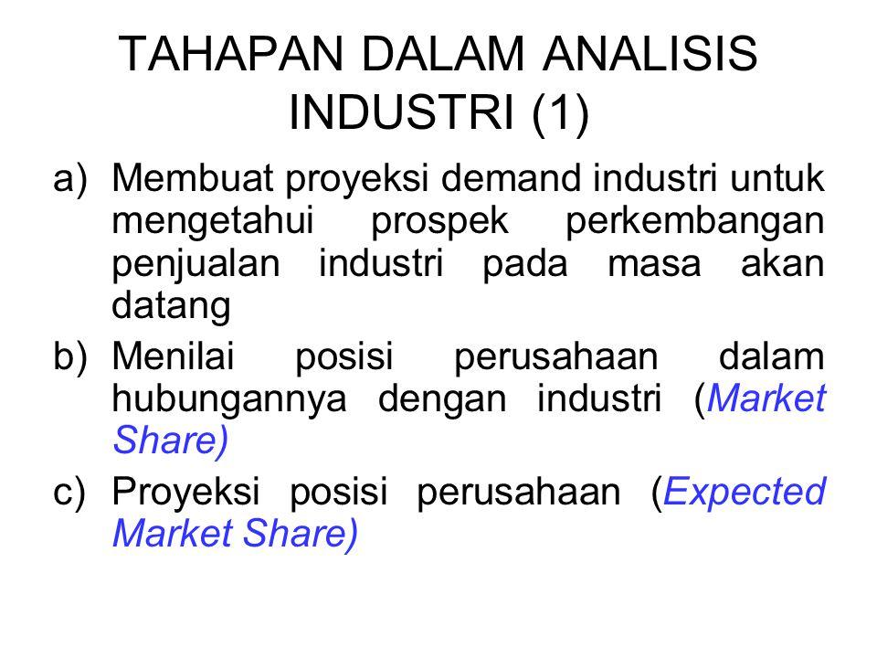 TAHAPAN DALAM ANALISIS INDUSTRI (1) a)Membuat proyeksi demand industri untuk mengetahui prospek perkembangan penjualan industri pada masa akan datang b)Menilai posisi perusahaan dalam hubungannya dengan industri (Market Share) c)Proyeksi posisi perusahaan (Expected Market Share)