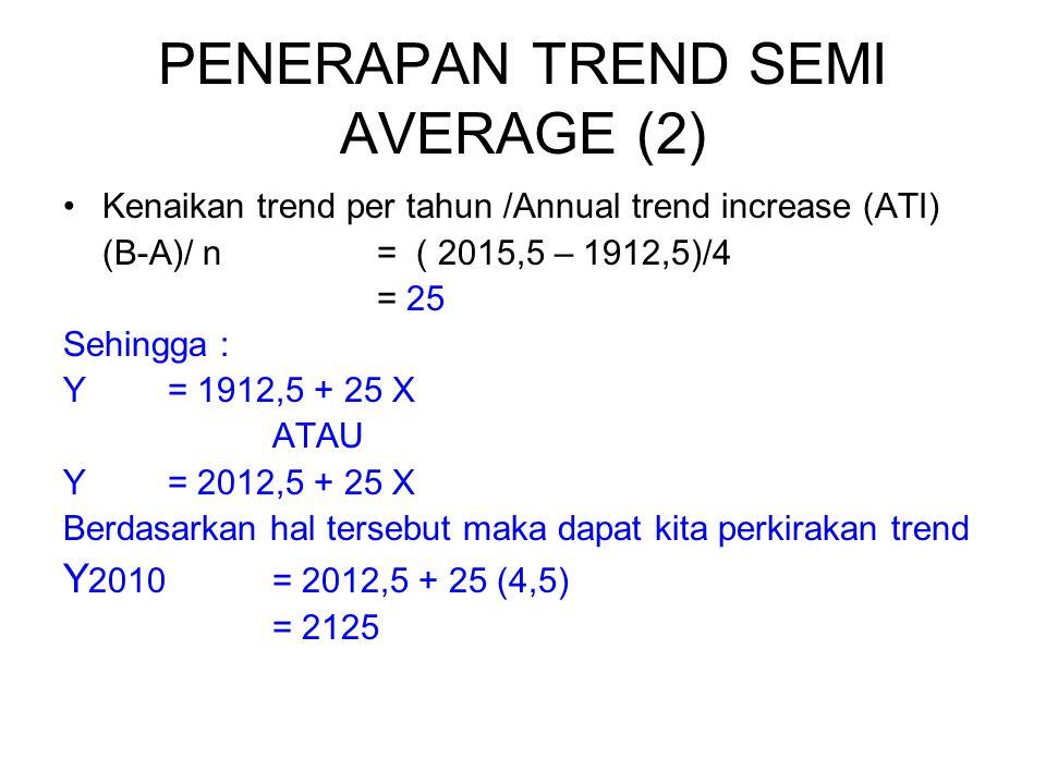 PENERAPAN TREND SEMI AVERAGE (2) Kenaikan trend per tahun /Annual trend increase (ATI) (B-A)/ n= ( 2015,5 – 1912,5)/4 = 25 Sehingga : Y= 1912,5 + 25 X ATAU Y= 2012,5 + 25 X Berdasarkan hal tersebut maka dapat kita perkirakan trend Y 2010= 2012,5 + 25 (4,5) = 2125