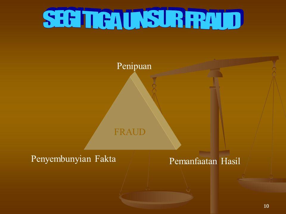 9 9 Karakteristik Fraud ? Deception/trickery Hidden intentionally Damage Actus Reus Mens Rea