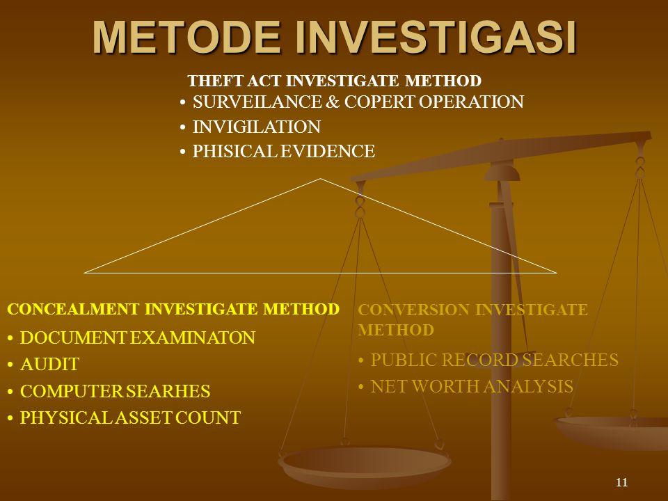 10 FRAUD Penipuan Penyembunyian Fakta Pemanfaatan Hasil
