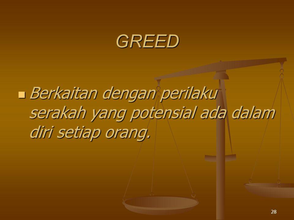 27 Greed dan Need – Faktor yang berhubungan dengan individu pelaku kecurangan (Faktor Individu) Opportunity dan Exposure – Faktor yang berhubungan dengan organisasi korban kecurangan (Faktor Generik) Opportunity dan Exposure – Faktor yang berhubungan dengan organisasi korban kecurangan (Faktor Generik)