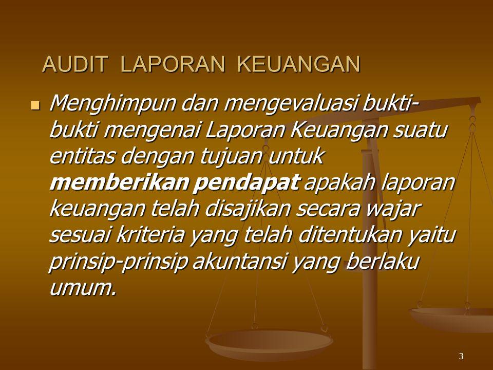 2 JENIS AUDIT Audit Kepatuhan (Complience Audit).Audit Kepatuhan (Complience Audit).