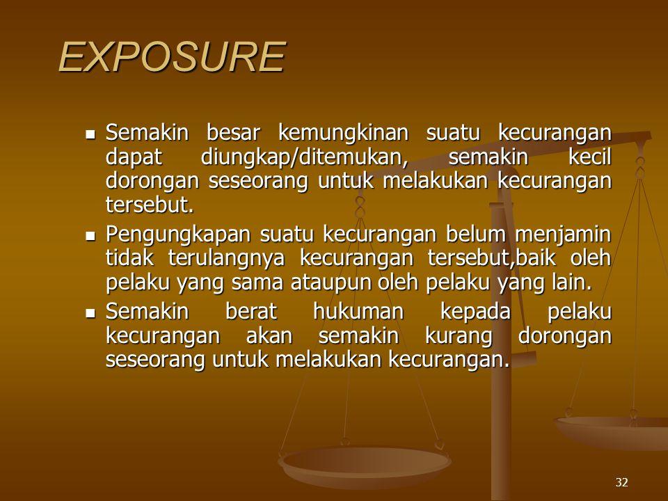 31 EXPOSURE Berkaitan dengan kemungkinan dapat diungkapnya suatu kecurangan dan sifat serta beratnya hukuman terhadap pelaku kecurangan..