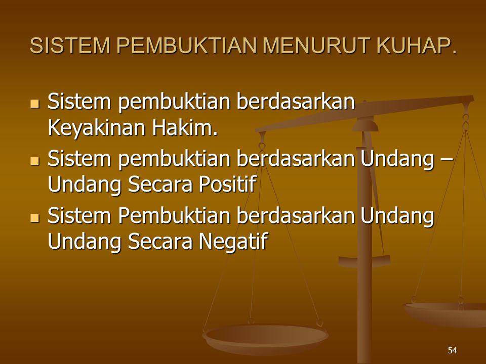 53 JENIS BUKTI AUDIT JENIS BUKTI AUDIT Pengujian Fisik (Physical Examination) Pengujian Fisik (Physical Examination) Konfirmasi (Confirmation) Konfirmasi (Confirmation) Dokumentasi (Documentation) Dokumentasi (Documentation) Observasi (Observation) Observasi (Observation) Tanya Jawab dng Auditan (Inquires of the Client) Tanya Jawab dng Auditan (Inquires of the Client) Pelaksanaan Ulang (Reperformance) Pelaksanaan Ulang (Reperformance) Prosedur Aanalitis (Analytical Procedures) Prosedur Aanalitis (Analytical Procedures)