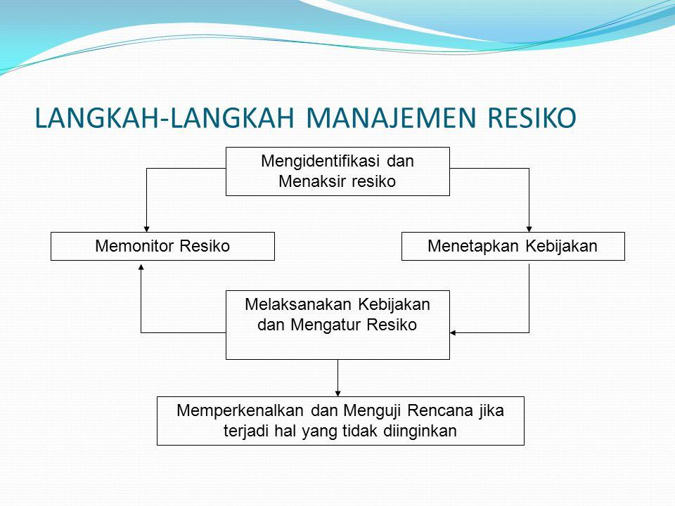 LANGKAH-LANGKAH MANAJEMEN RESIKO Mengidentifikasi dan Menaksir resiko Memonitor ResikoMenetapkan Kebijakan Melaksanakan Kebijakan dan Mengatur Resiko