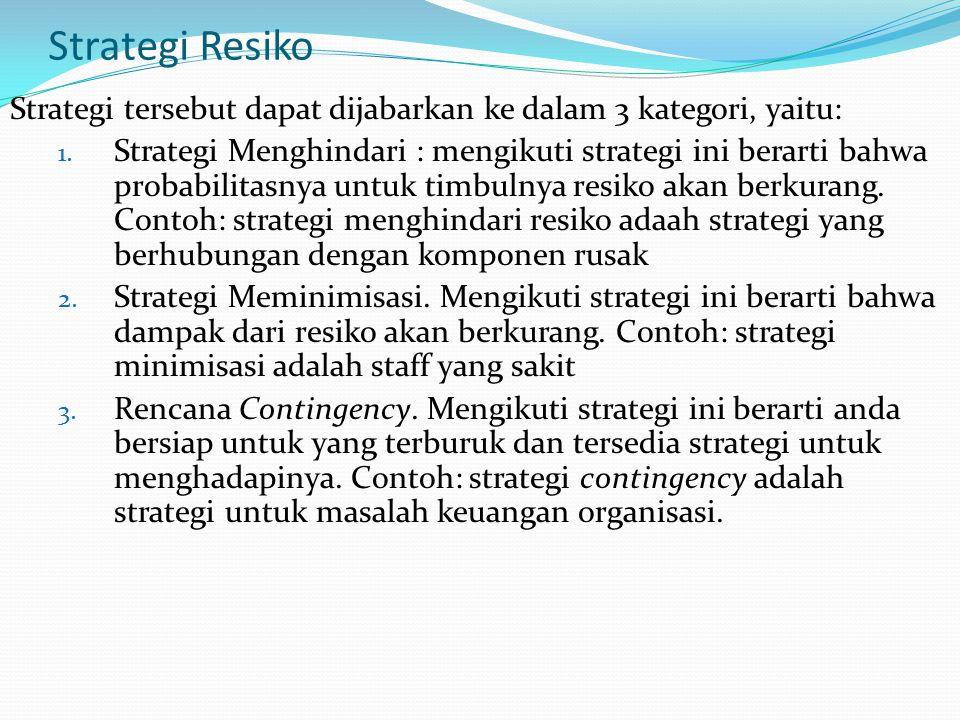 Strategi Resiko Strategi tersebut dapat dijabarkan ke dalam 3 kategori, yaitu: 1. Strategi Menghindari : mengikuti strategi ini berarti bahwa probabil