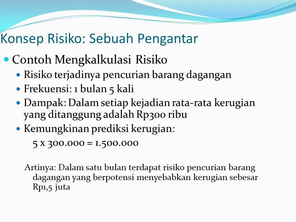 Konsep Risiko: Sebuah Pengantar Pengelolaan Risiko Mulai dari Risiko yang memiliki kemungkinan prediksi kerugian terbesar (prinsip Pareto) Pilihan Strategi Pengelolaan: Dikontrol, supaya risiko-risiko tidak muncul, misal: SOP, Quality Control Ditransfer kepada pihak lain, misal: konsumen, supplier dan asuransi Dibiayai sendiri, dibuat cadangan dana untuk membiayai jika risiko terjadi