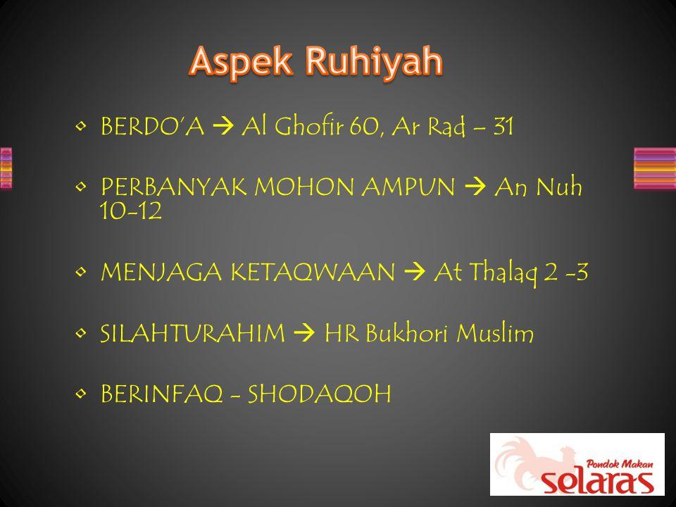 BERDO'A  Al Ghofir 60, Ar Rad – 31 PERBANYAK MOHON AMPUN  An Nuh 10-12 MENJAGA KETAQWAAN  At Thalaq 2 -3 SILAHTURAHIM  HR Bukhori Muslim BERINFAQ