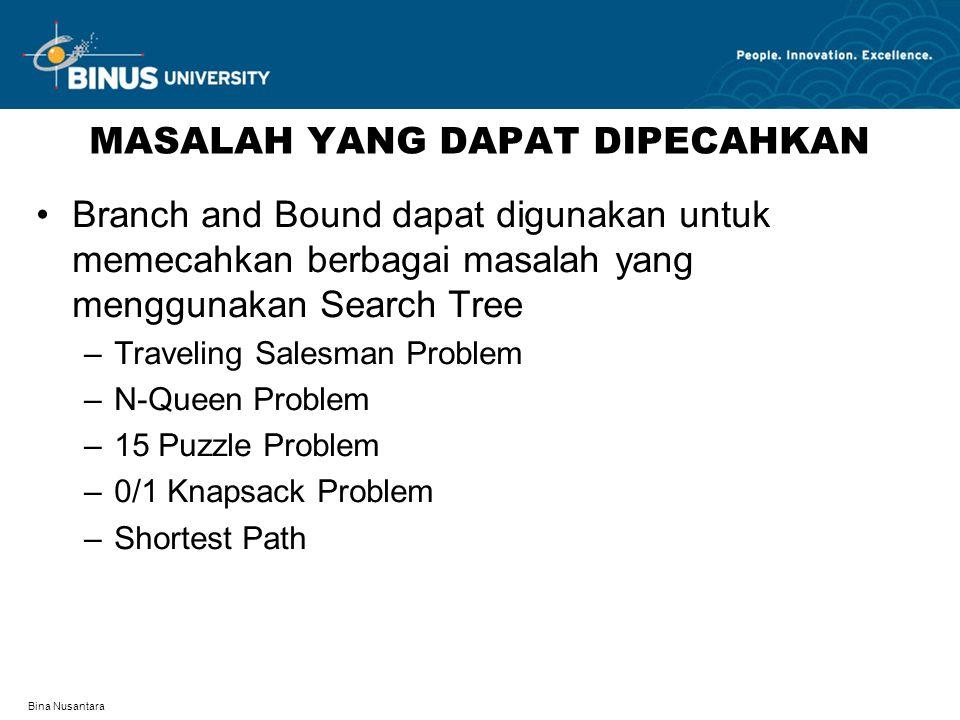 Bina Nusantara MASALAH YANG DAPAT DIPECAHKAN Branch and Bound dapat digunakan untuk memecahkan berbagai masalah yang menggunakan Search Tree –Travelin