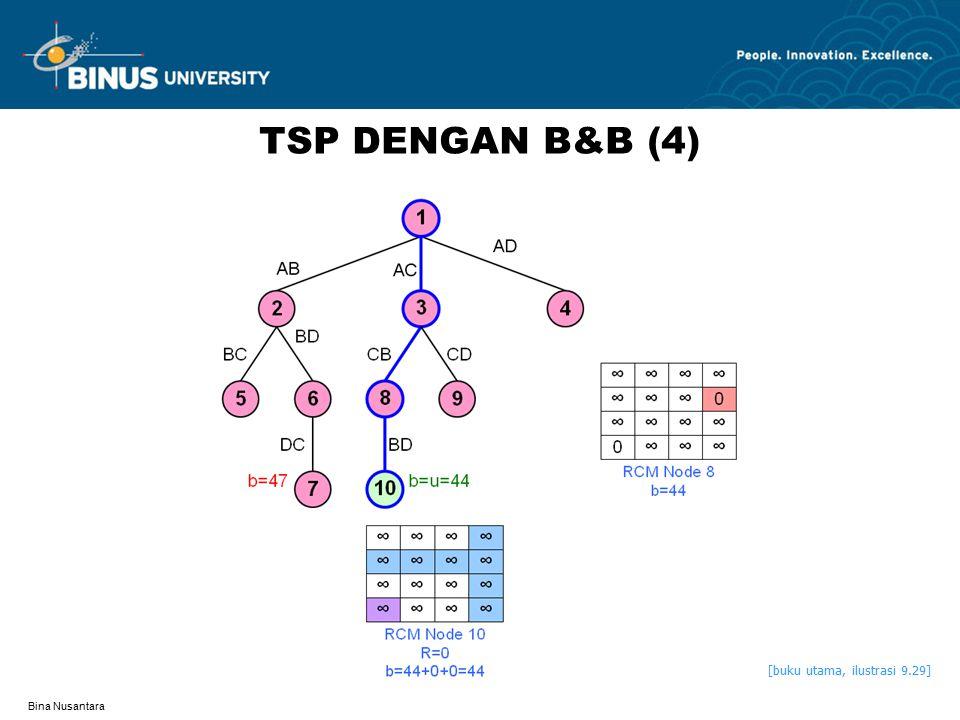 Bina Nusantara TSP DENGAN B&B (4) [buku utama, ilustrasi 9.29]