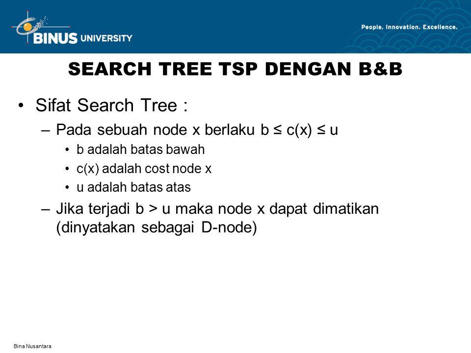 Bina Nusantara SEARCH TREE TSP DENGAN B&B Sifat Search Tree : –Pada sebuah node x berlaku b ≤ c(x) ≤ u b adalah batas bawah c(x) adalah cost node x u