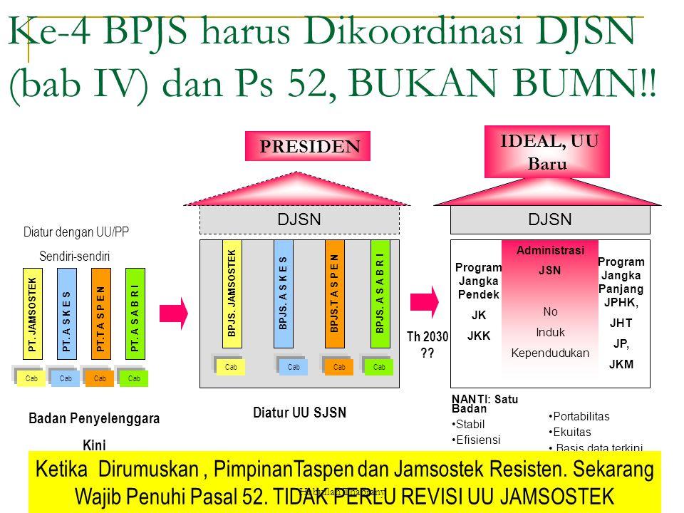 Apr-1510 Administrasi JSN No Induk Kependudukan Ke-4 BPJS harus Dikoordinasi DJSN (bab IV) dan Ps 52, BUKAN BUMN!! PT. JAMSOSTEKPT. A S K E SPT.T A S