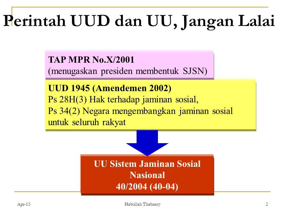 Apr-152 Perintah UUD dan UU, Jangan Lalai UUD 1945 (Amendemen 2002) Ps 28H(3) Hak terhadap jaminan sosial, Ps 34(2) Negara mengembangkan jaminan sosia