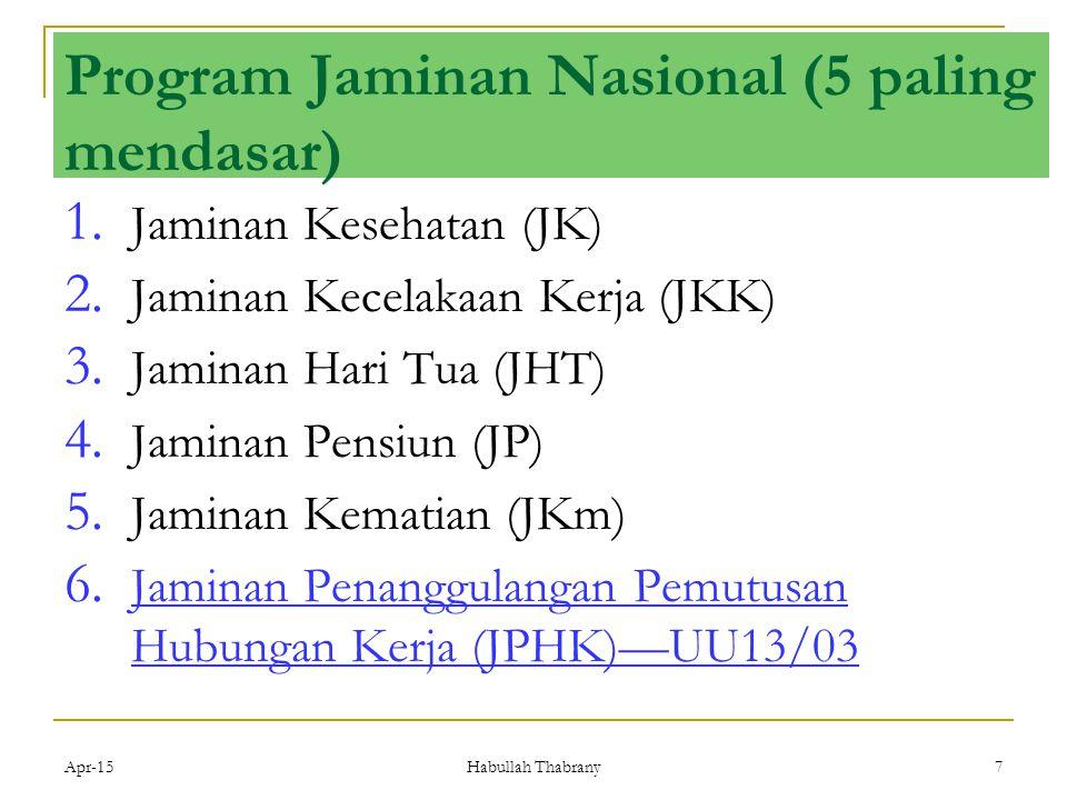 Apr-157 Program Jaminan Nasional (5 paling mendasar) 1. Jaminan Kesehatan (JK) 2. Jaminan Kecelakaan Kerja (JKK) 3. Jaminan Hari Tua (JHT) 4. Jaminan