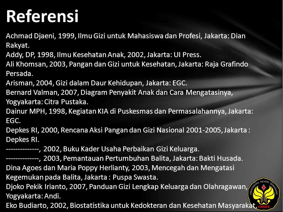 Referensi Achmad Djaeni, 1999, Ilmu Gizi untuk Mahasiswa dan Profesi, Jakarta: Dian Rakyat.