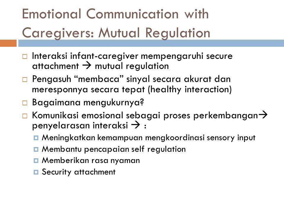 Emotional Communication with Caregivers: Mutual Regulation  Interaksi infant-caregiver mempengaruhi secure attachment  mutual regulation  Pengasuh membaca sinyal secara akurat dan meresponnya secara tepat (healthy interaction)  Bagaimana mengukurnya.